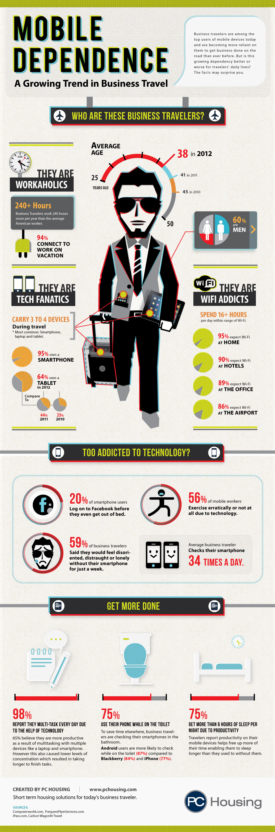 infografia-dependientes